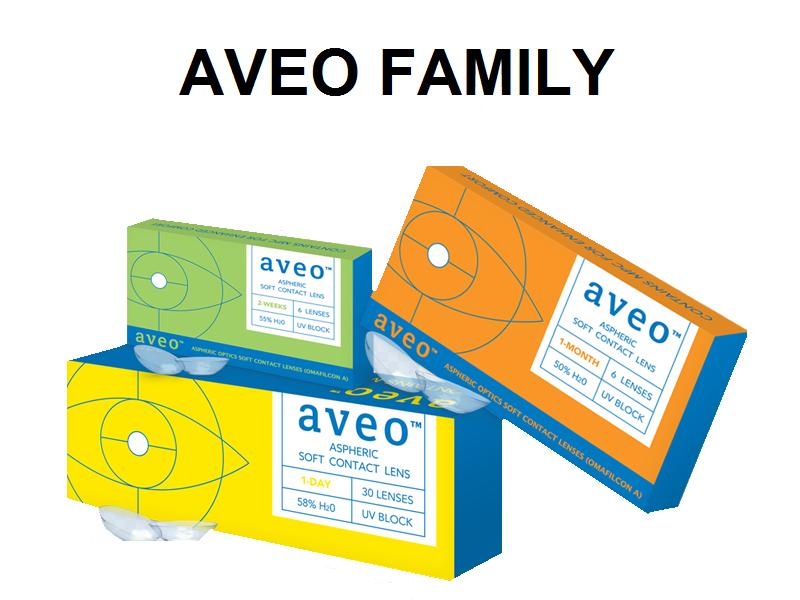lentes-de-contacto - lentes4 - Laboratorios - Aveo Family V1